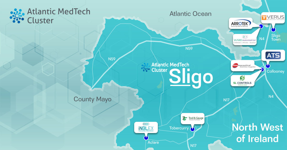 Companies in the Atlantic MedTech Cluster