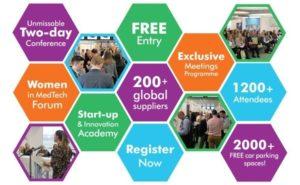 Meet Atlantic MedTech Cluster Members at Next Week's Medical Technology Ireland Exhibition